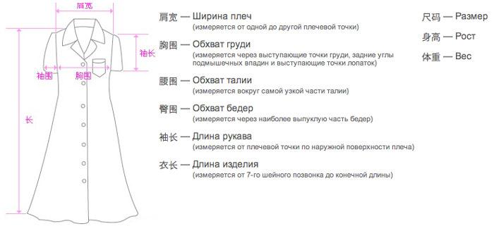 vybor_razmera_platie_taobao